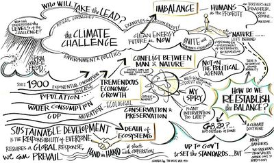 Eco-drawing-mind-map.jpg