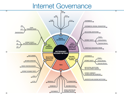 Becha-Taking part in Internet Governance.png