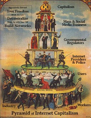Piramide of internet classes.jpg