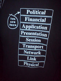 Osi-layers-ti-shirt-download.jpeg